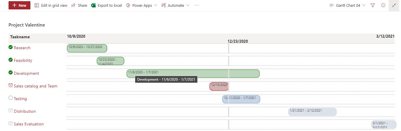 Apply A Gantt Chart View In Sharepoint Exceltrainer